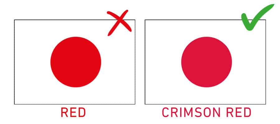 10 Interesting Facts about the Japanese Flag
