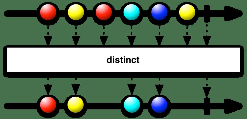 medium resolution of sample code
