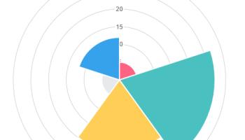 React wrapper for Chart js 2 | Reactscript