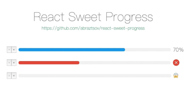 React Sweet Progress Component