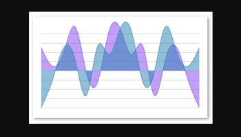 SVG Circle Progress Bar For React | Reactscript
