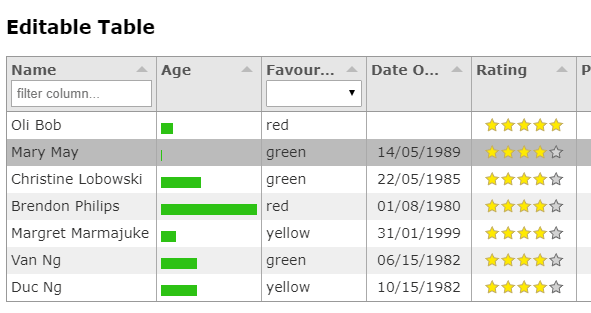 Interactive Tables and Data Grids For React - react-tabulator