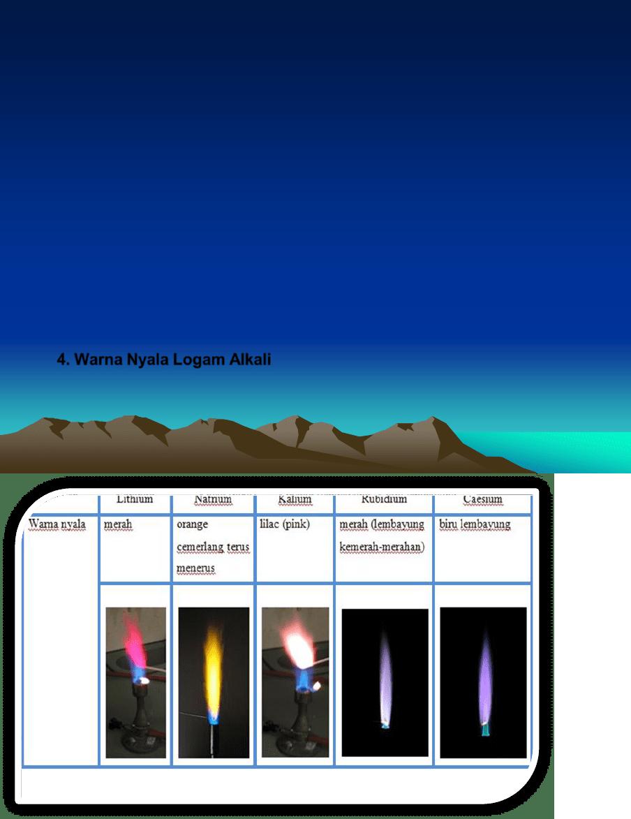 Warna Nyala Logam Alkali : warna, nyala, logam, alkali, Kimia, Gol.alkali, Alkali, Tanah, Power, Point