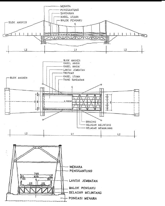 Gambar Jembatan Komposit : gambar, jembatan, komposit, Jembatan, Komposit, Document]