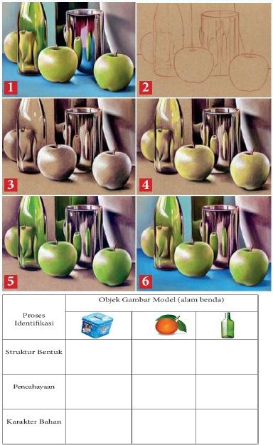 Jelaskan Beberapa Tahapan Dalam Menggambar Model Alam Benda : jelaskan, beberapa, tahapan, dalam, menggambar, model, benda, Budaya, Document]