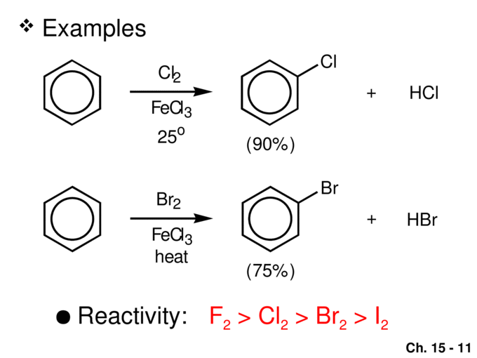 Reactions of Aromatic Compounds Based on Solomons , Fryhle