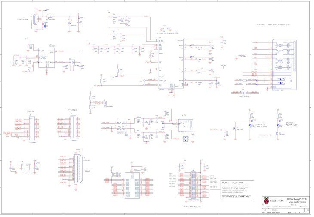Raspberry Pi 3 Model B+ schematic diagrams 5 4 4 3 3 2 2 1