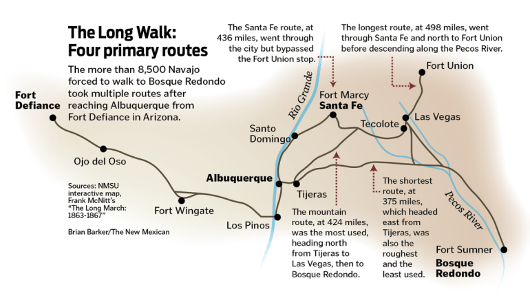 long walk map