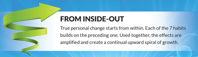 The 7 Habits of Highly Effective People summary_change from inside-out