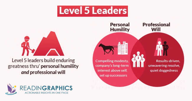 Good to Great_Level 5 Leaders1