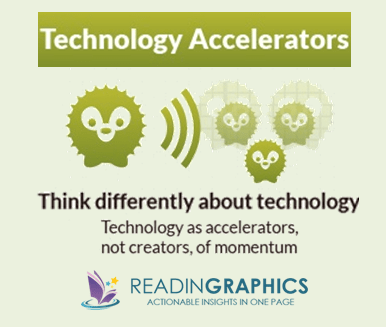 Good to Great_Technology Accelerators1