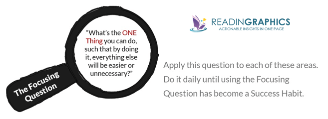 The One Thing summary_focusing question