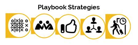 Outthink the Competition summary_playbook-strategies