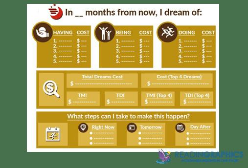 The 4-Hour Work Week summary_Dreamlining