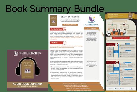 Death by Meeting summary_book summary bundle
