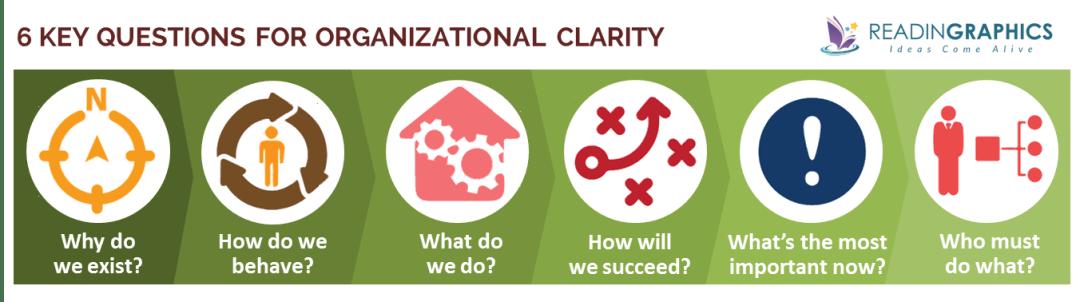 The Advantage Book Summary_create clarity