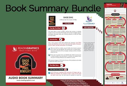 Shoe Dog summary_book summary bundle