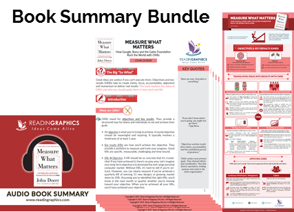 Measure What Matters summary_Book Summary Bundle