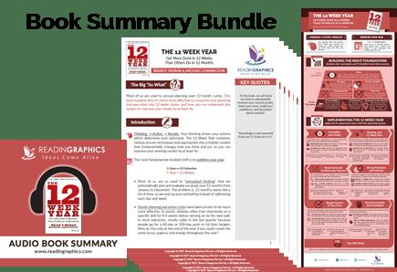 The 12 Week Year summary_book summary bundle