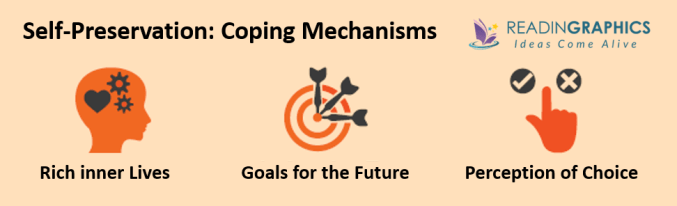 Man's Search for Meaning summary_psychological coping mechanisms