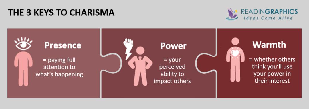 The Charisma Myth summary_3 keys to charisma