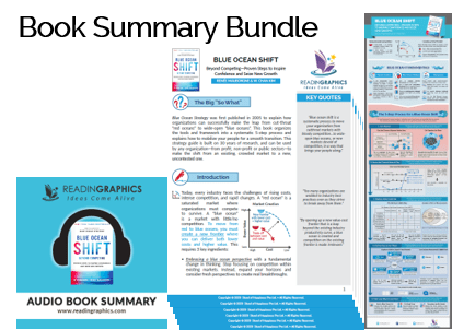 Blue Ocean Shift summary_Book summary bundle