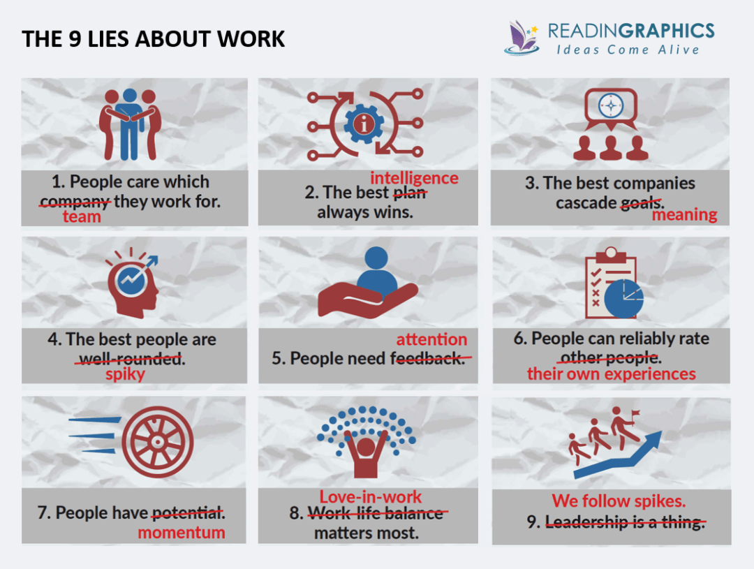 Nine Lies About Work Summary - 9 lies overview