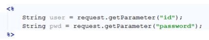 JSP Code Example