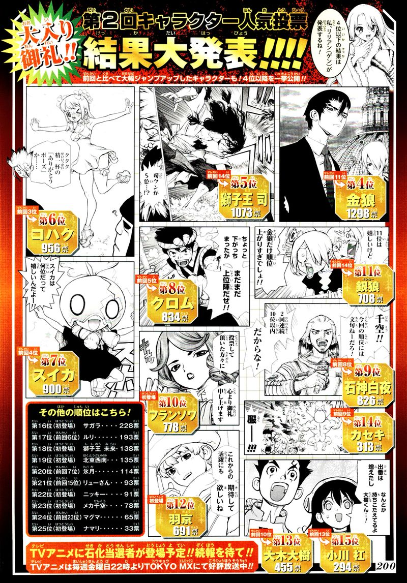 Dr. Stone : Chapter 115 - One second and one grain image 002