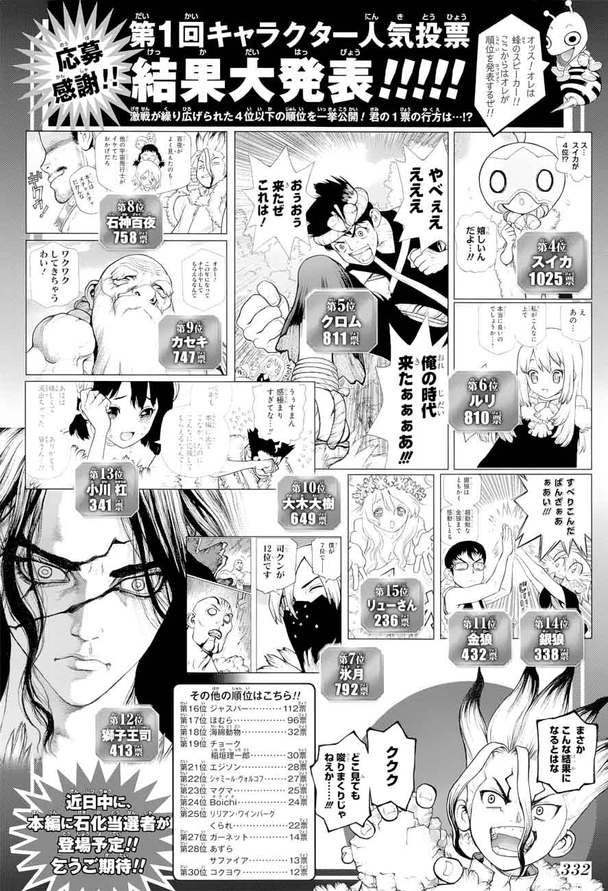 Dr. Stone : Chapter 66 - A liar and a honest person image 002