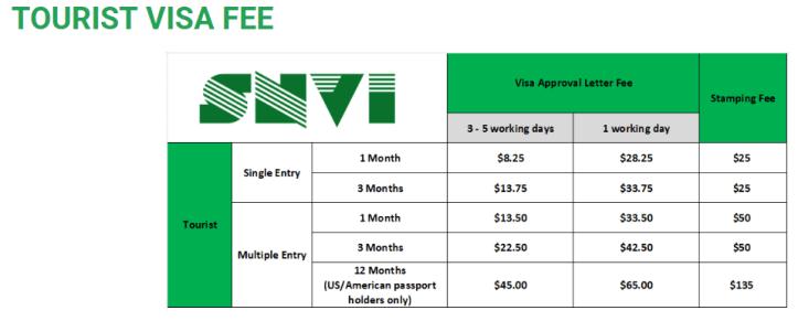 SNVI prices