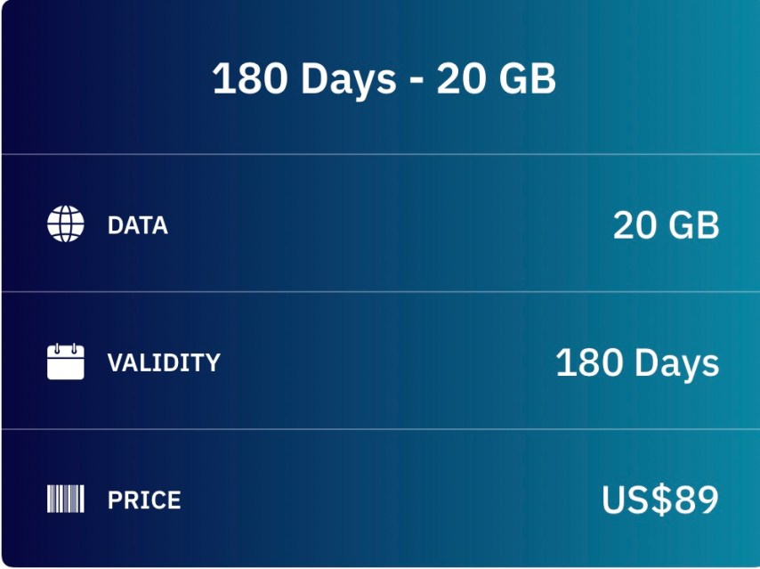 Airalo 180 Day Global eSIM Data Package