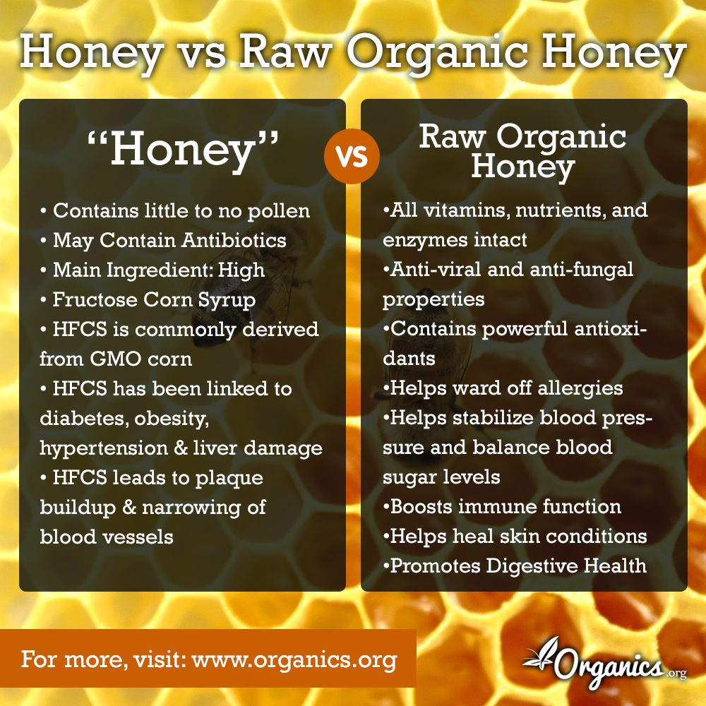 Image result for local honey