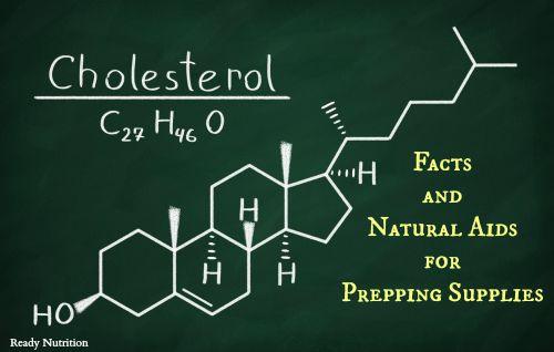 Chemical formula of Cholesterol on a blackboard