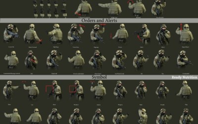 Patrol Skills: Using Tactical Hand Signals to Communicate in Silence
