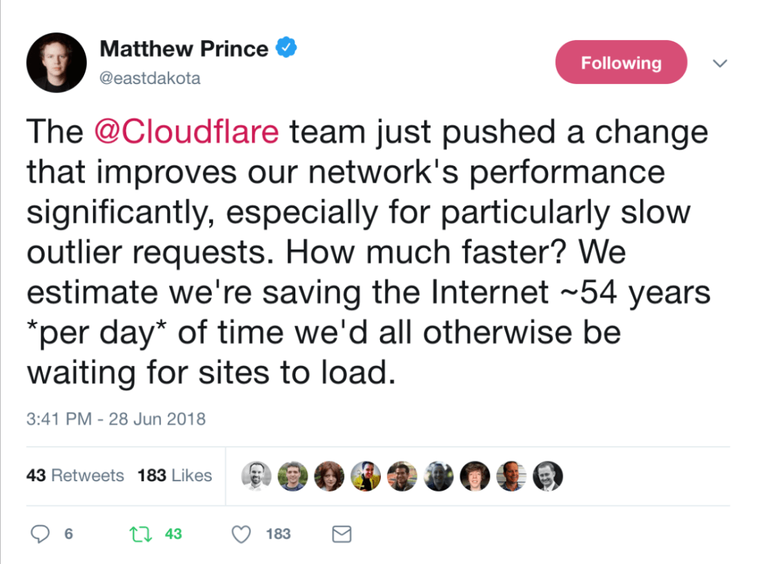 How we scaled nginx and saved the world 54 years every day