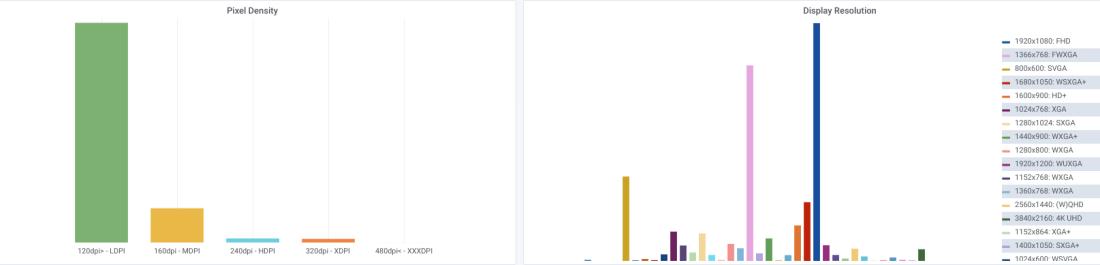 A first look at desktop metrics