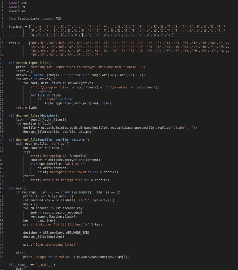 Fig. 13. Decrypting encrypted files