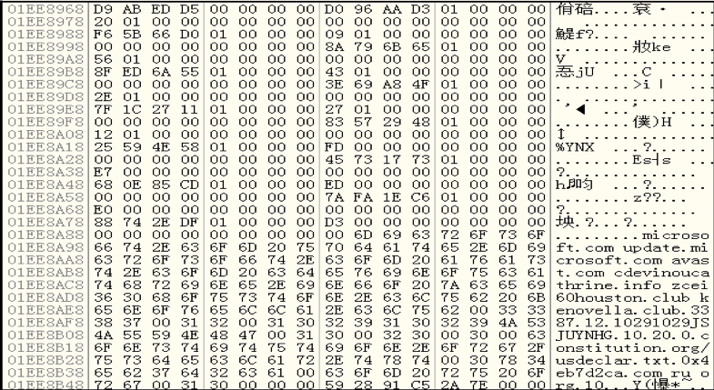 Decompressed configuration data