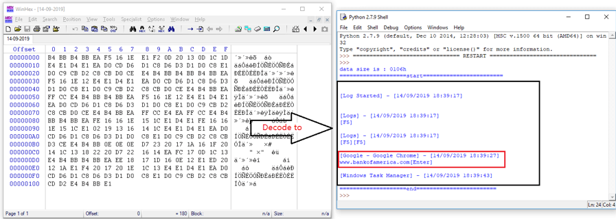 Figure 7. Encoded Keylogger log file and its decoded content