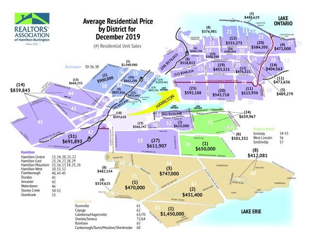 RAHBAreaMap Dec2019 - Real Estate Stats for December 2019