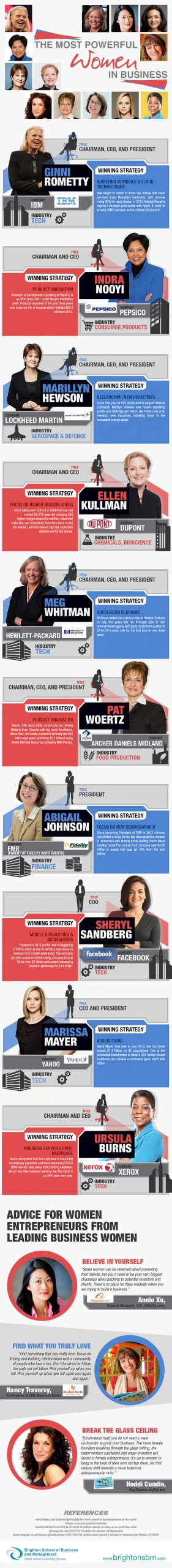 Most-Powerful-Women-in-Business