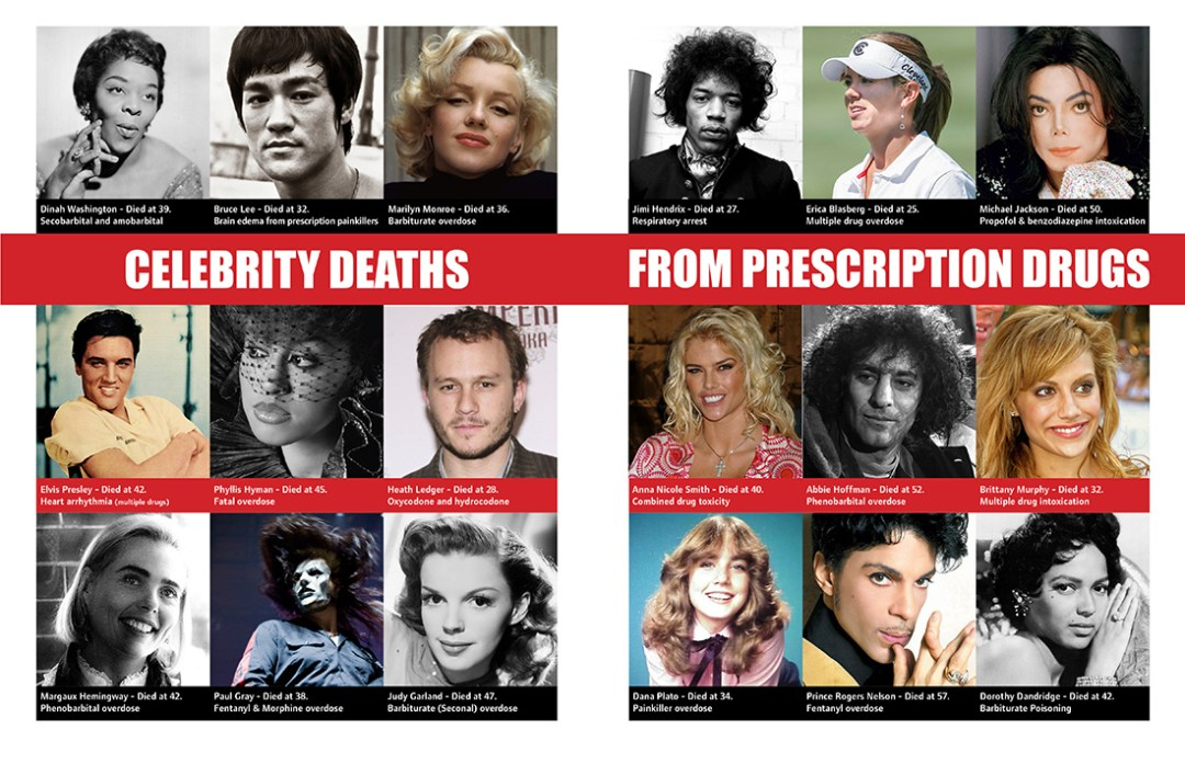 Drug-related celebrity deaths: A cross-sectional study