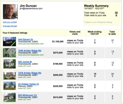 Trulia-Week one Stats