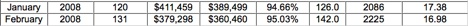 Charlottesville-Albemarle-Fluvanna-Greene-Nelson-Real-Estate-Market-Statistics-2008