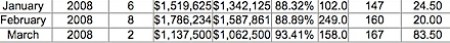 Million-dollar-homes-inventory-in-Charlottesville-region-body.png
