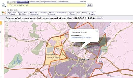 demographic-data for charlottesville virginia