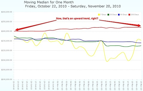 The-Moving-Median-Average-Home-Price-in-the-Charlottesville-MSA-for-the-past-30-days
