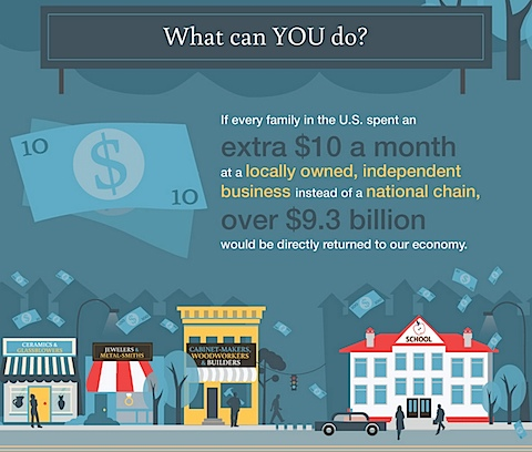 Why Buying Local is Worth Every Cent.jpg