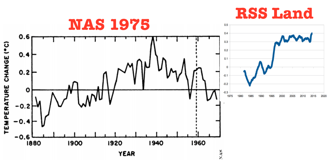 Ocean cycles, The Pause and Global Warming | Watts Up With That?